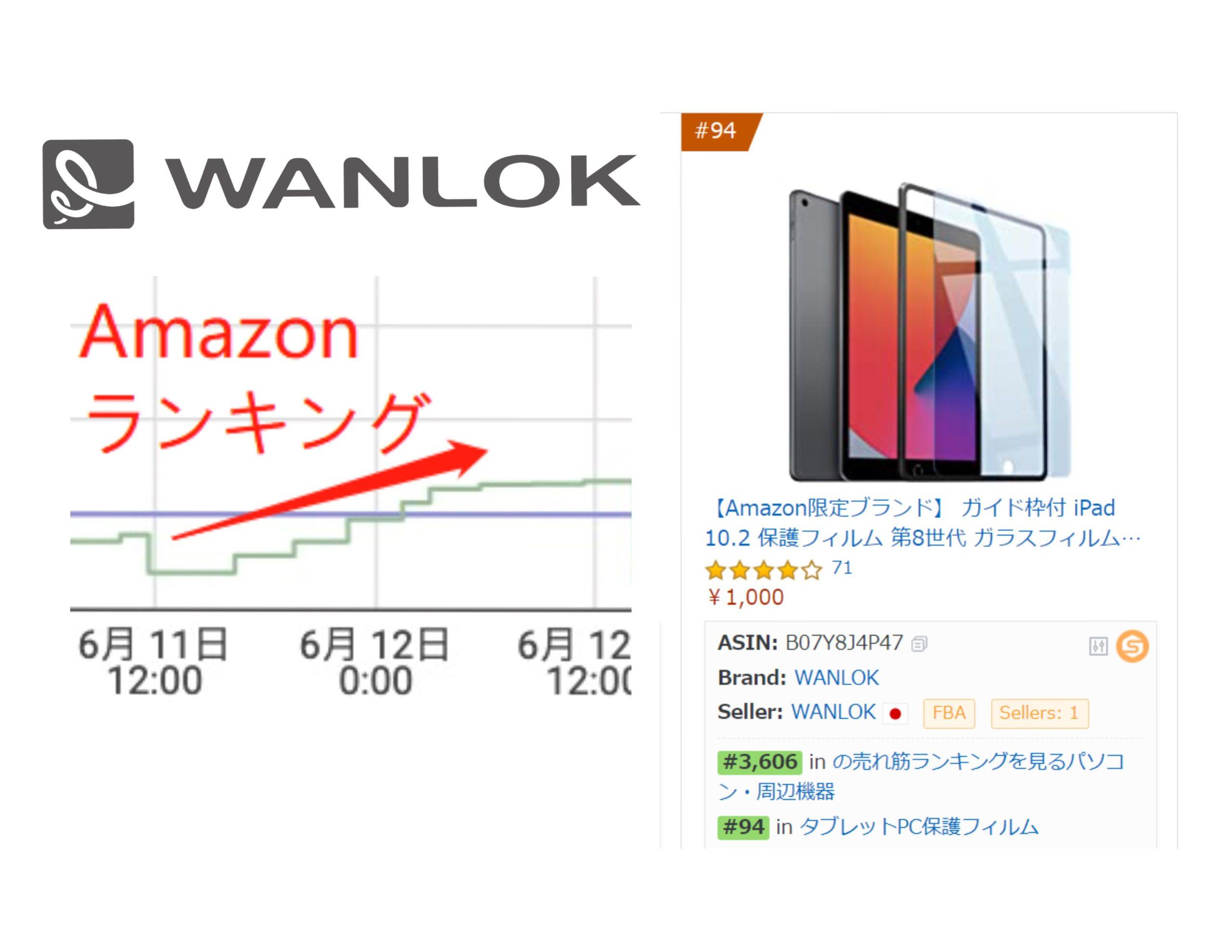 WANLOK 『人気タブレット各種対応保護フィルム 売上210%を達成のご報告』 アマゾン限定ブランド認定後の価格見直しにより販売数大幅UP iPad対応フィルムは現在購入数制限中